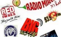 Radio Channels In Rajasthan
